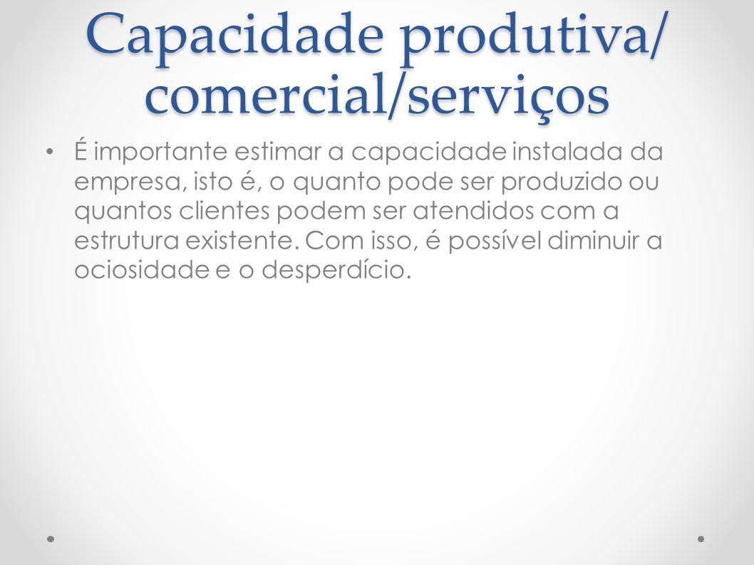 Capacidade produtiva/ comercial/serviços