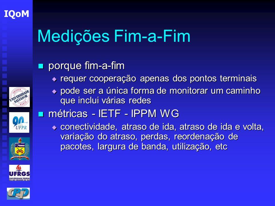 Medições Fim-a-Fim porque fim-a-fim métricas - IETF - IPPM WG
