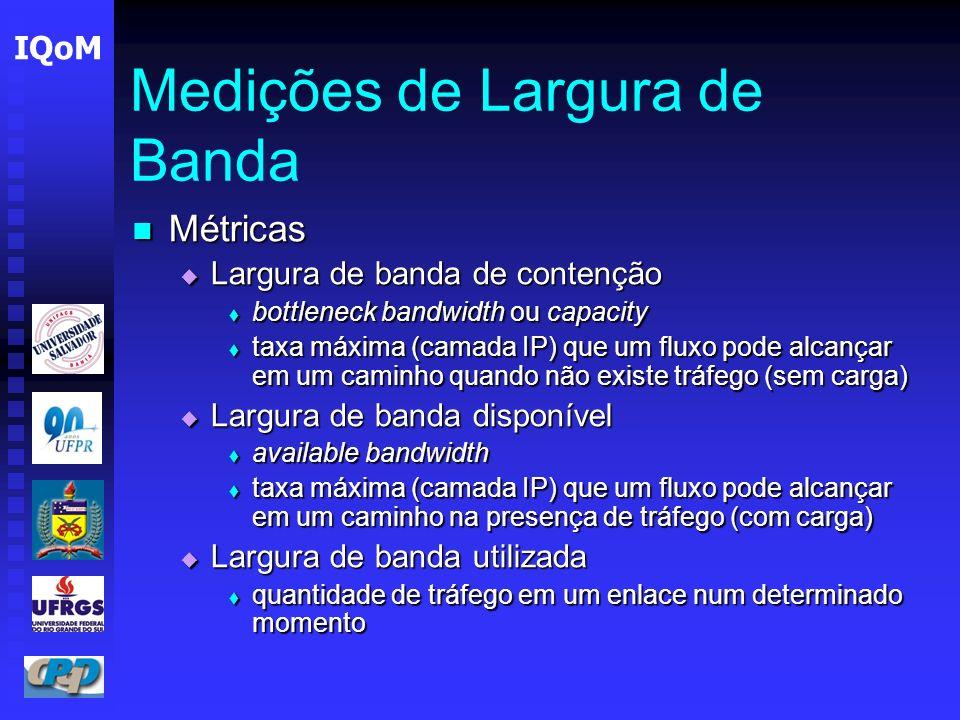 Medições de Largura de Banda