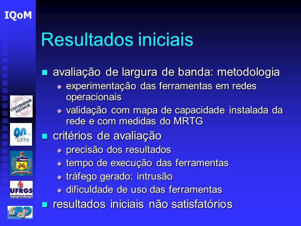 Resultados iniciais avaliação de largura de banda: metodologia