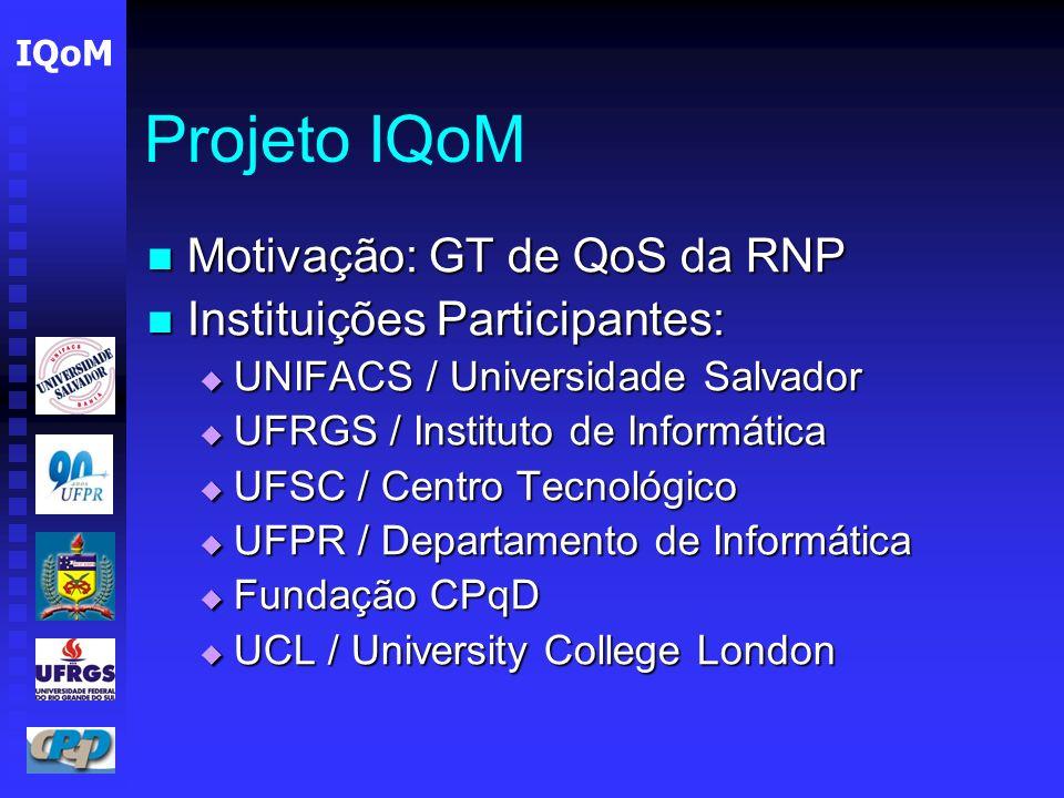 Projeto IQoM Motivação: GT de QoS da RNP Instituições Participantes: