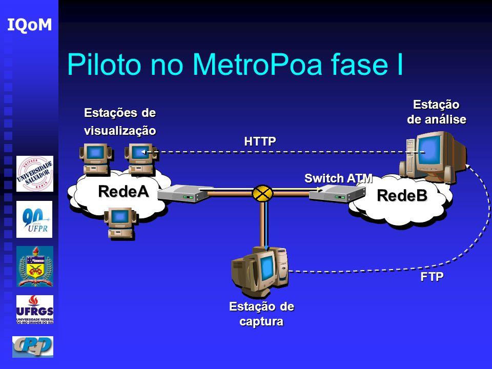 Piloto no MetroPoa fase I