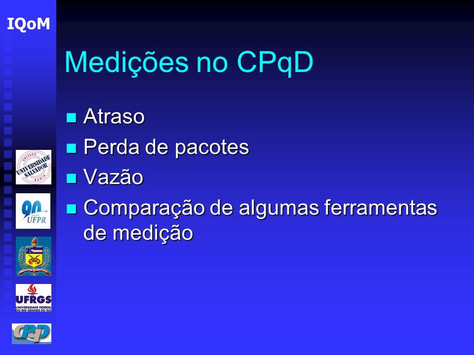 Medições no CPqD Atraso Perda de pacotes Vazão