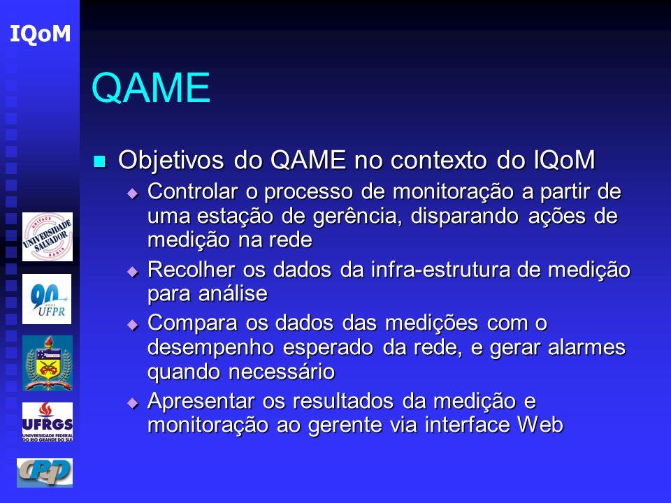 QAME Objetivos do QAME no contexto do IQoM