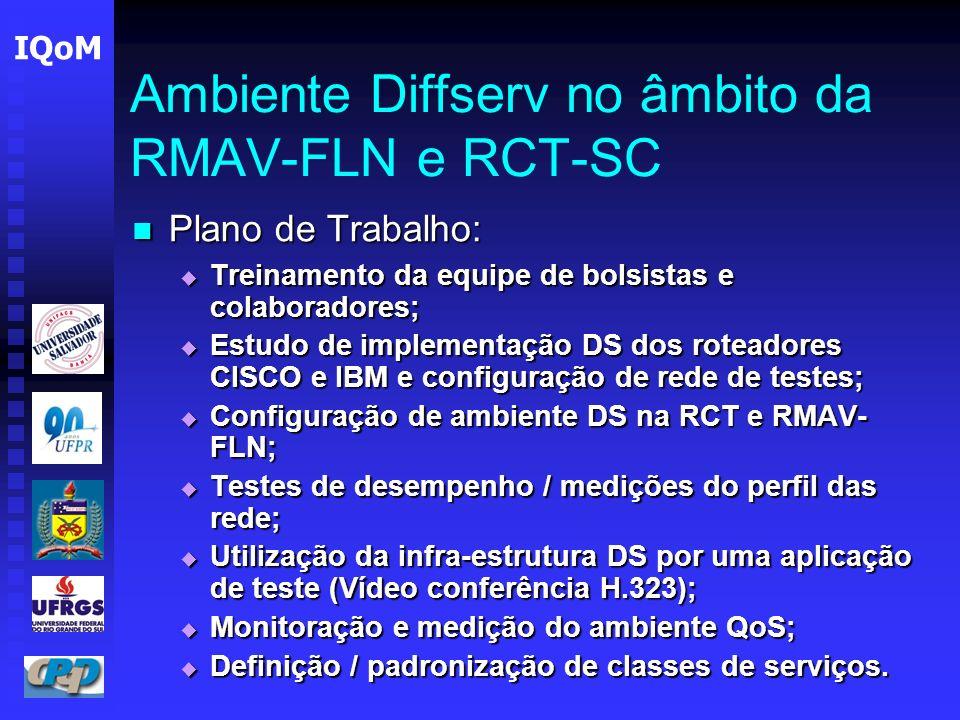 Ambiente Diffserv no âmbito da RMAV-FLN e RCT-SC
