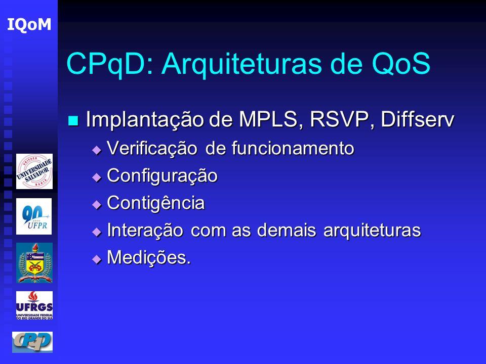 CPqD: Arquiteturas de QoS