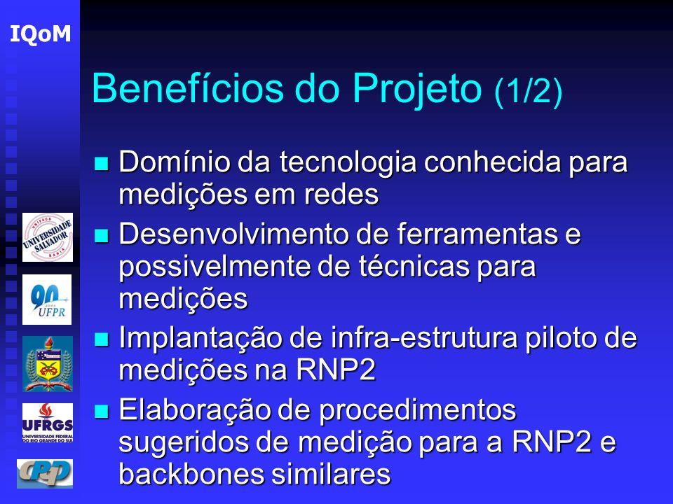 Benefícios do Projeto (1/2)