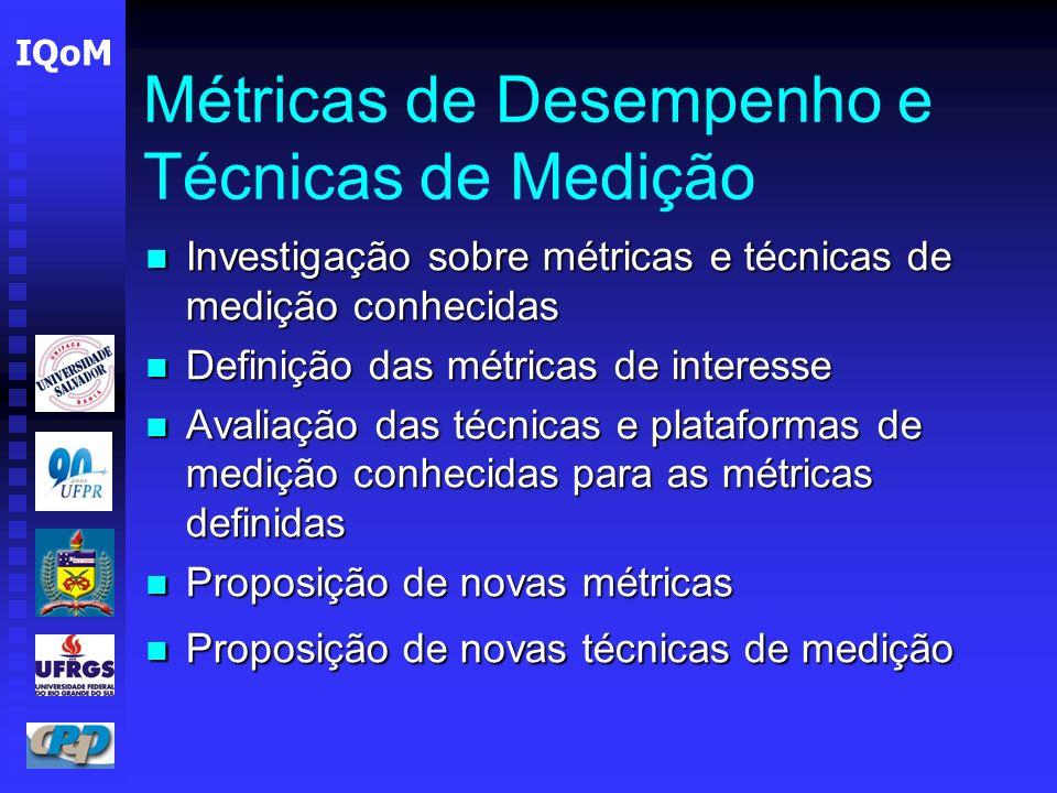 Métricas de Desempenho e Técnicas de Medição