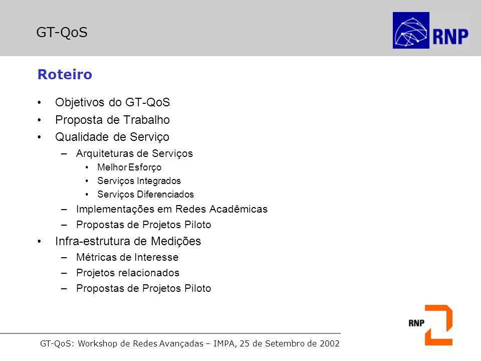 GT-QoS Roteiro Objetivos do GT-QoS Proposta de Trabalho