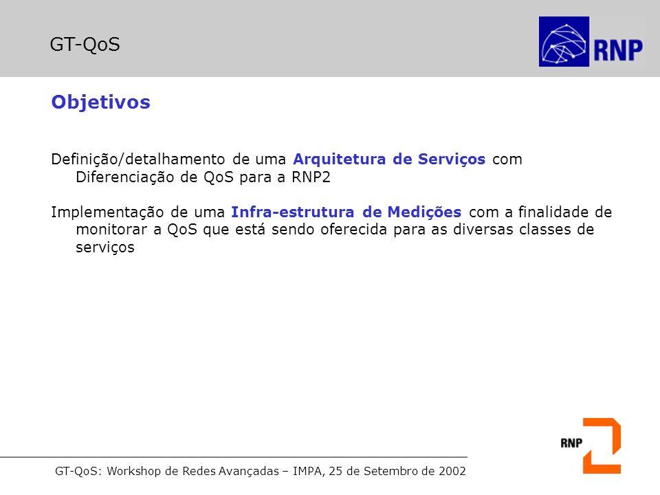 GT-QoS Objetivos. Definição/detalhamento de uma Arquitetura de Serviços com Diferenciação de QoS para a RNP2.