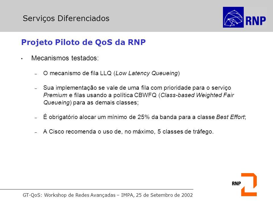 Projeto Piloto de QoS da RNP