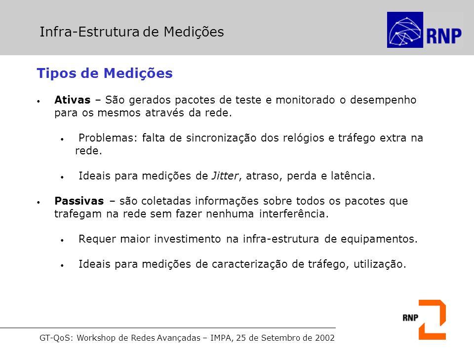 Infra-Estrutura de Medições