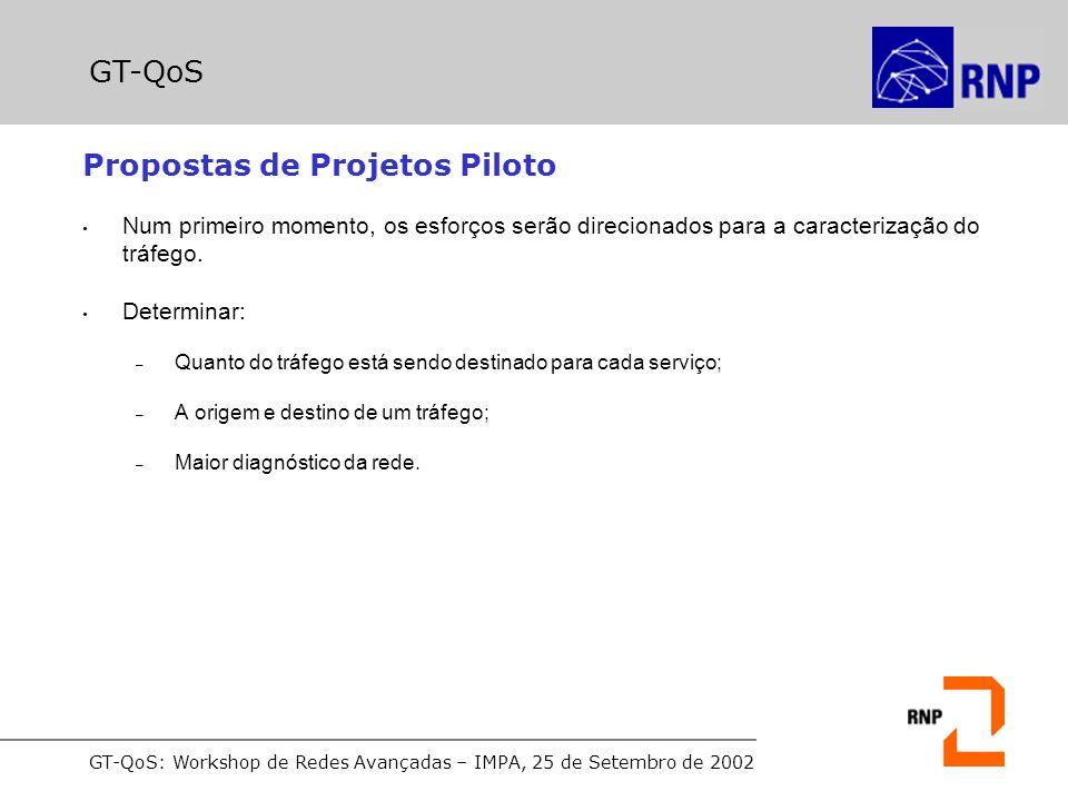 Propostas de Projetos Piloto