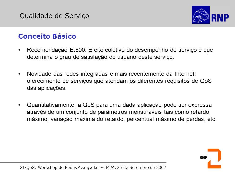 Qualidade de Serviço Conceito Básico