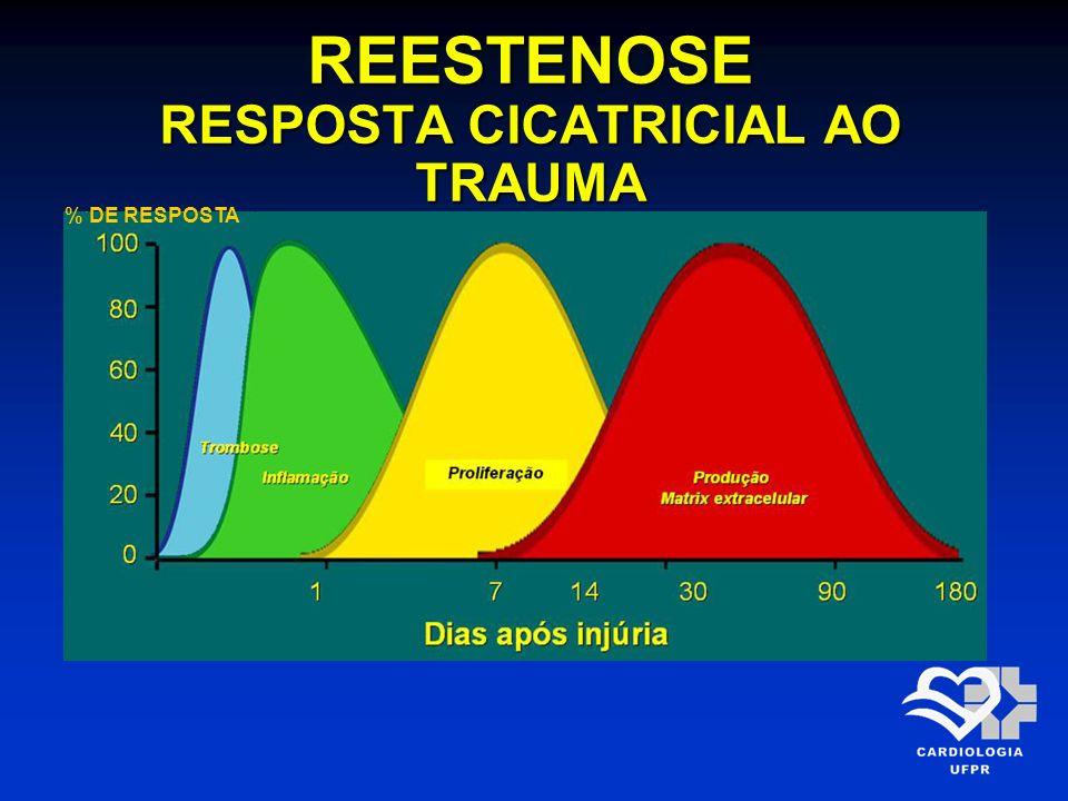 REESTENOSE RESPOSTA CICATRICIAL AO TRAUMA