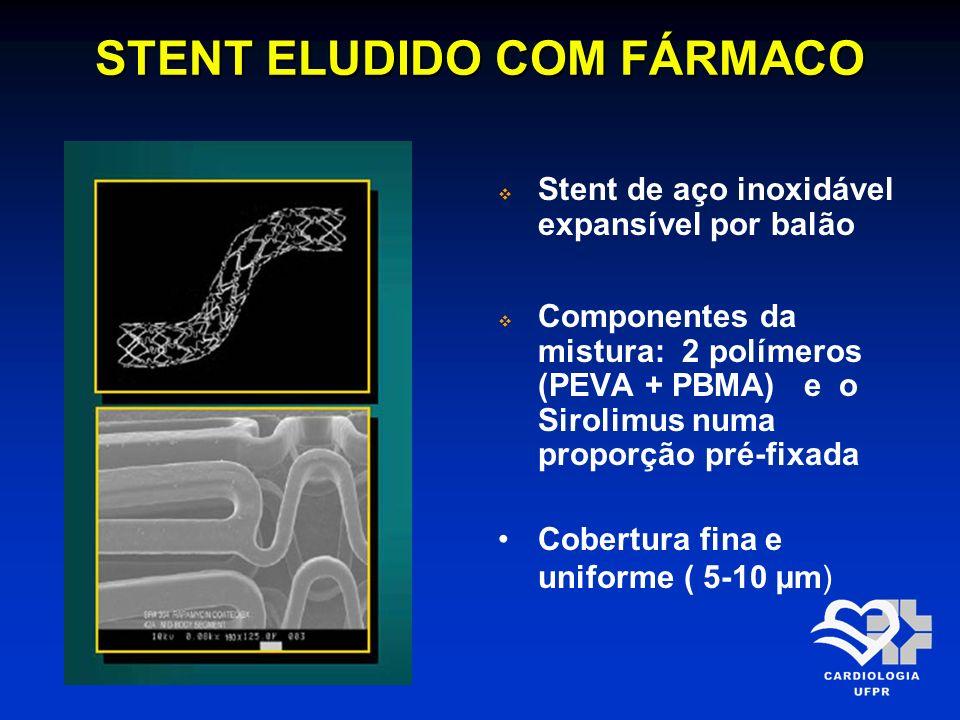 STENT ELUDIDO COM FÁRMACO