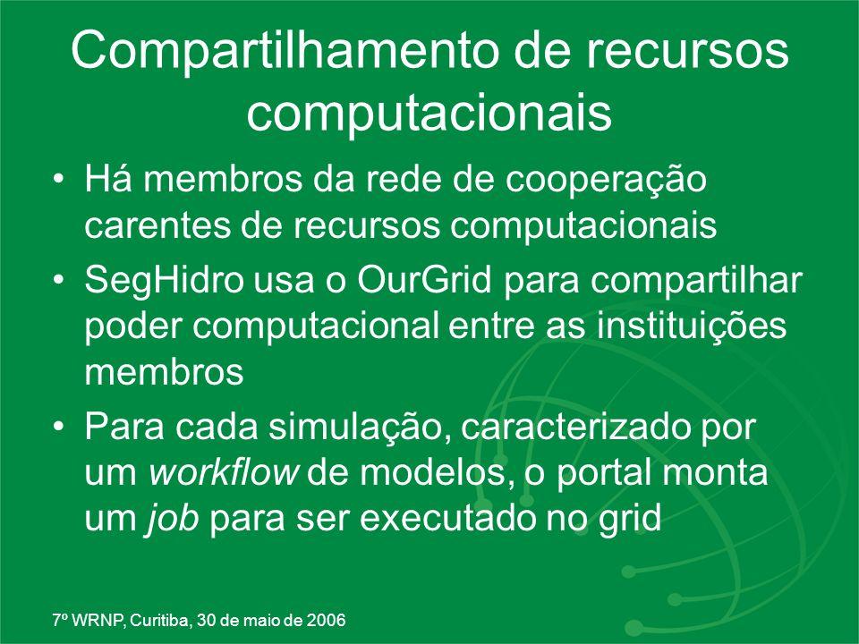 Compartilhamento de recursos computacionais