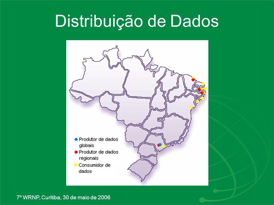 Distribuição de Dados 7º WRNP, Curitiba, 30 de maio de 2006