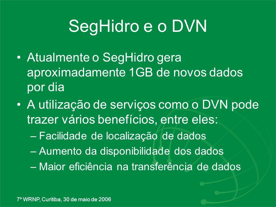 SegHidro e o DVN Atualmente o SegHidro gera aproximadamente 1GB de novos dados por dia.