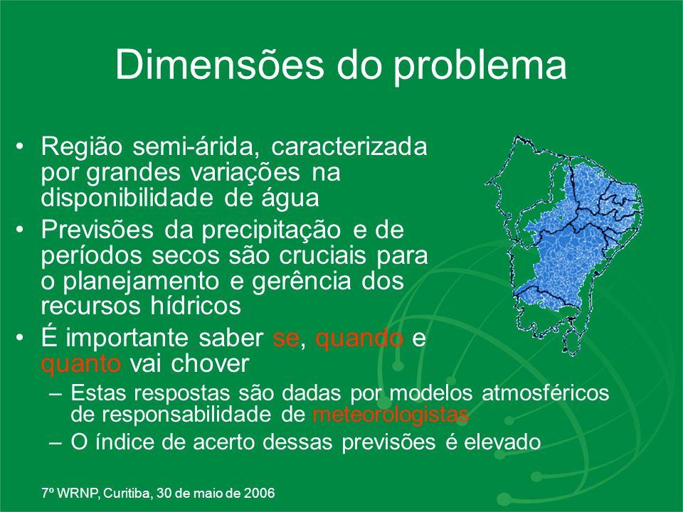 Dimensões do problema Região semi-árida, caracterizada por grandes variações na disponibilidade de água.