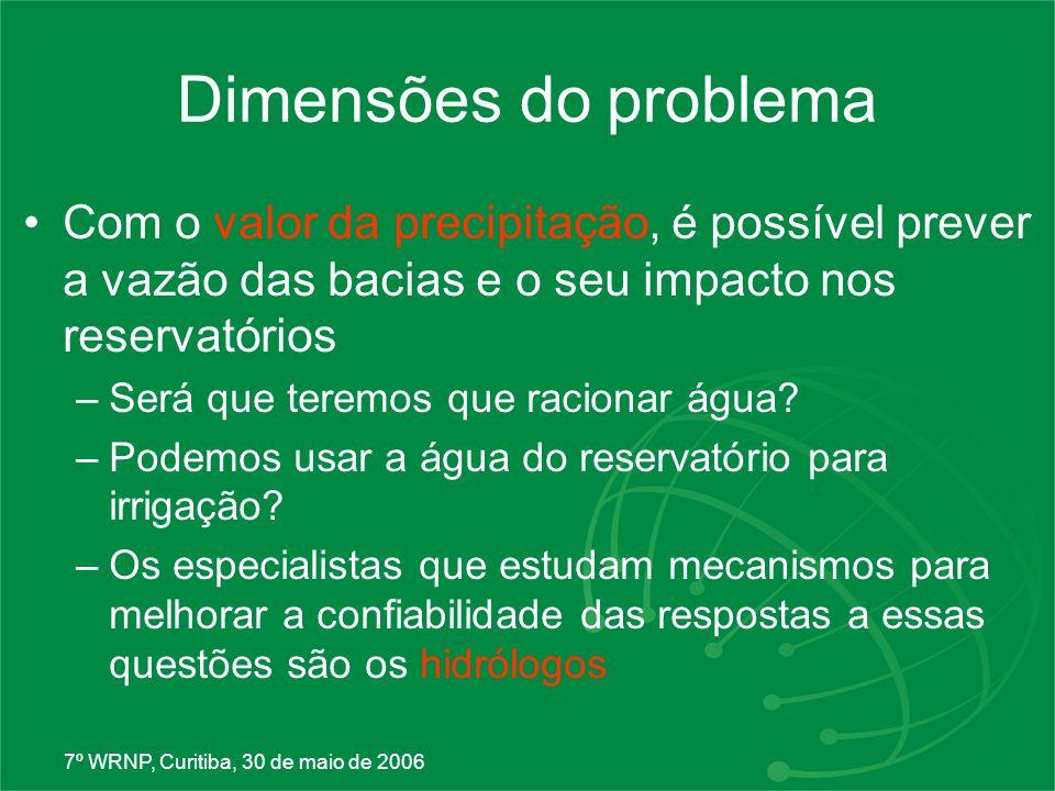 Dimensões do problema Com o valor da precipitação, é possível prever a vazão das bacias e o seu impacto nos reservatórios.