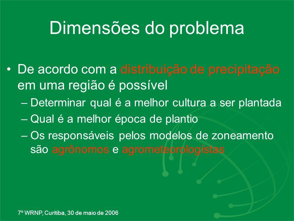 Dimensões do problema De acordo com a distribuição de precipitação em uma região é possível. Determinar qual é a melhor cultura a ser plantada.