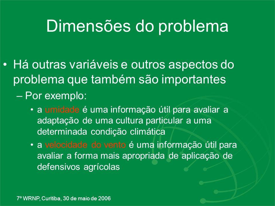 Dimensões do problema Há outras variáveis e outros aspectos do problema que também são importantes.