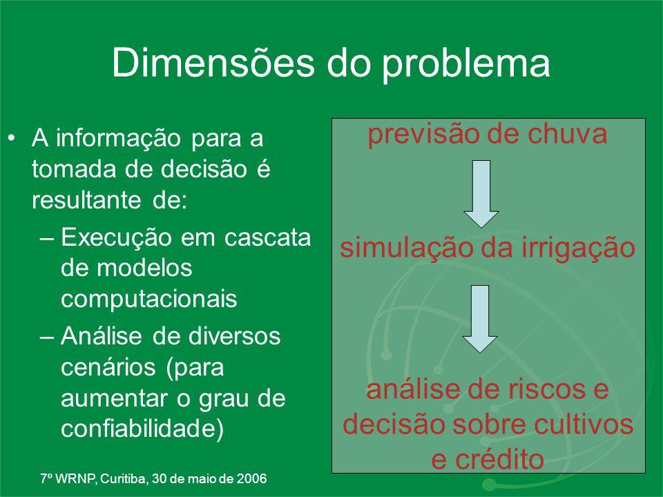 Dimensões do problema A informação para a tomada de decisão é resultante de: Execução em cascata de modelos computacionais.