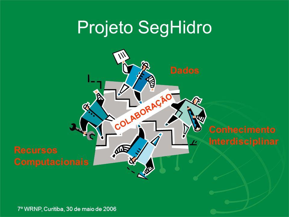 Projeto SegHidro Dados Conhecimento Interdisciplinar Recursos