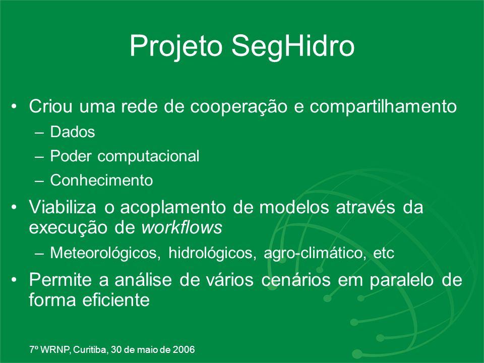 Projeto SegHidro Criou uma rede de cooperação e compartilhamento