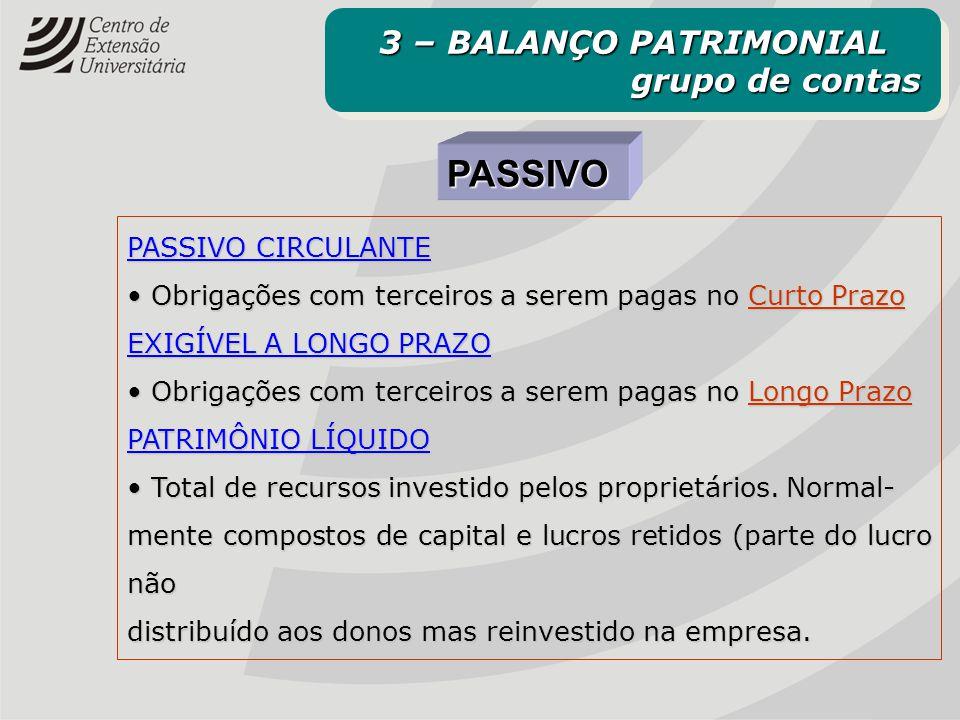 PASSIVO 3 – BALANÇO PATRIMONIAL grupo de contas PASSIVO CIRCULANTE