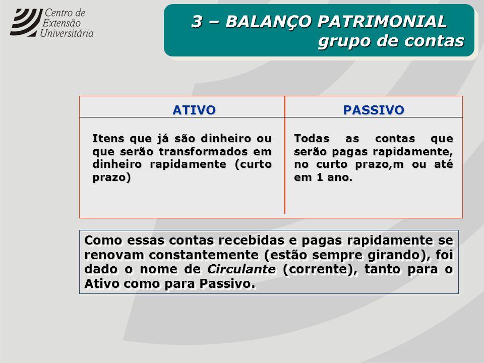 3 – BALANÇO PATRIMONIAL grupo de contas