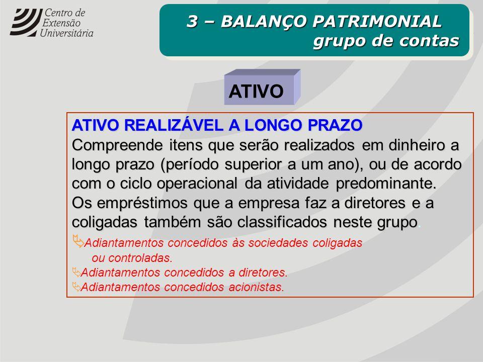 ATIVO 3 – BALANÇO PATRIMONIAL grupo de contas