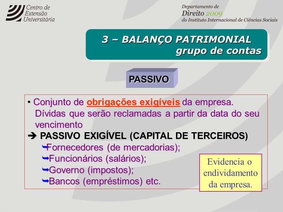 3 – BALANÇO PATRIMONIAL grupo de contas. PASSIVO. Conjunto de obrigações exigíveis da empresa.