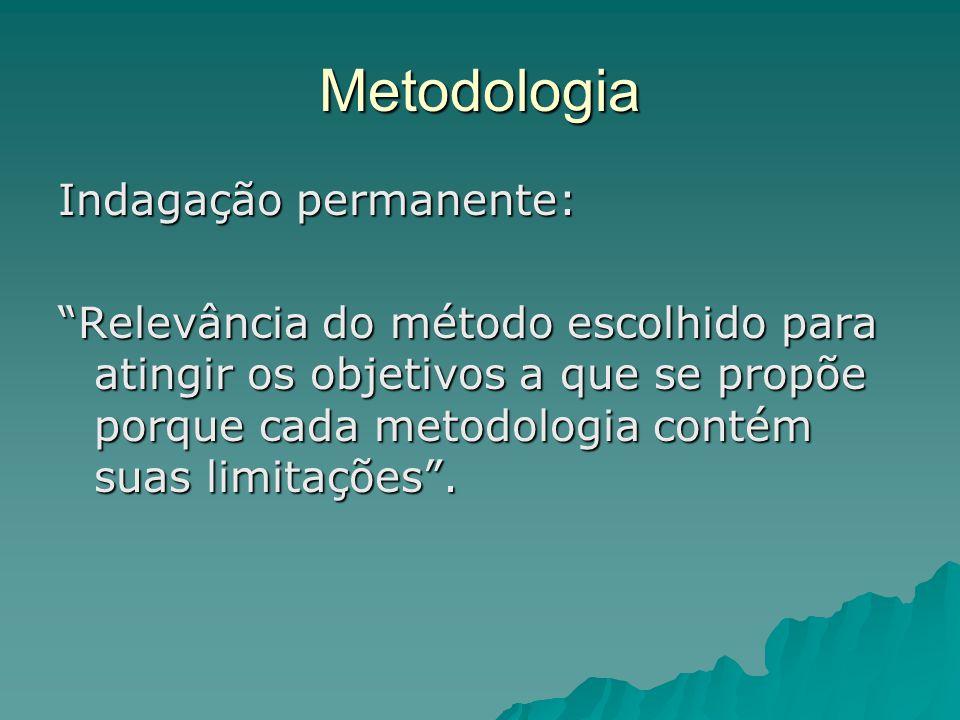 Metodologia Indagação permanente: