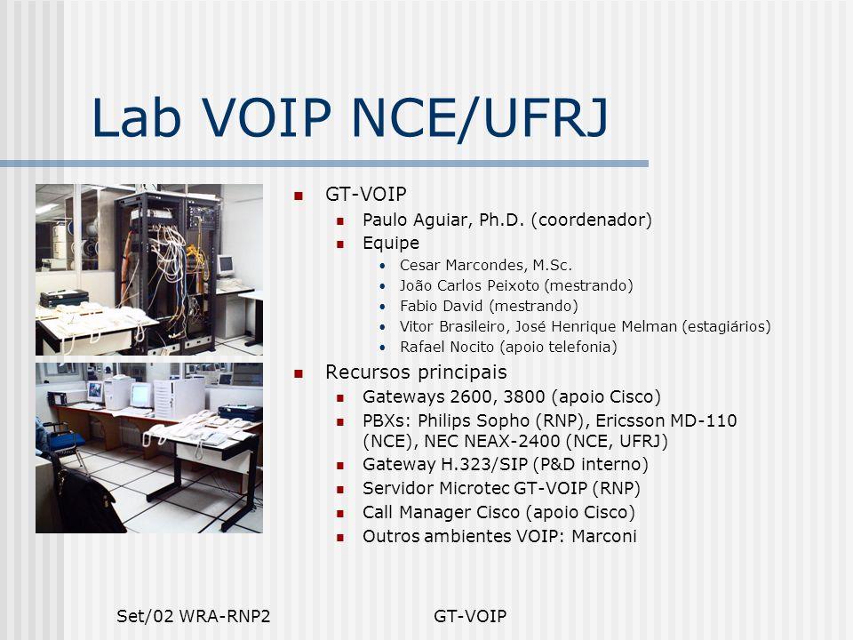 Lab VOIP NCE/UFRJ GT-VOIP Recursos principais