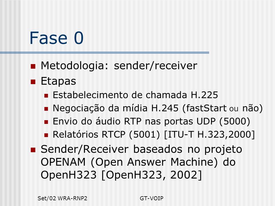 Fase 0 Metodologia: sender/receiver Etapas