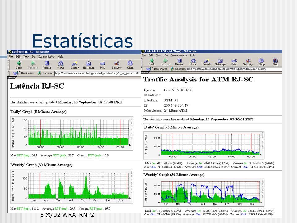 Estatísticas Estatísticas semanais e por ligação