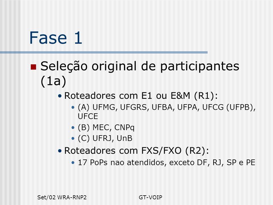 Fase 1 Seleção original de participantes (1a)