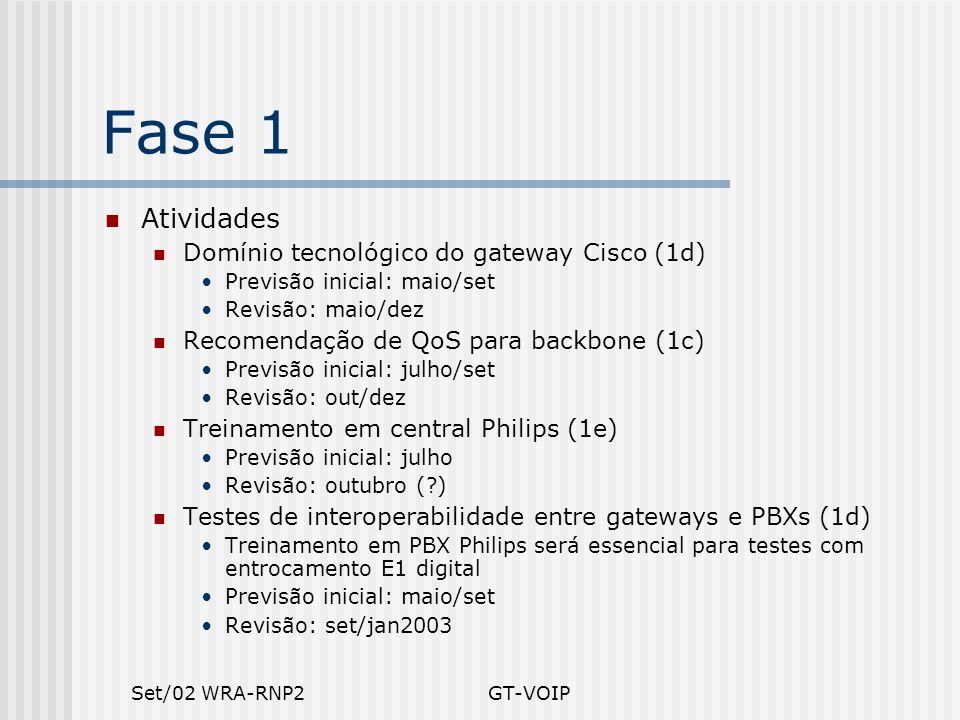 Fase 1 Atividades Domínio tecnológico do gateway Cisco (1d)