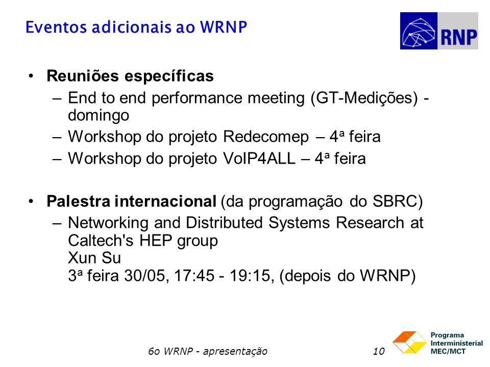 Eventos adicionais ao WRNP
