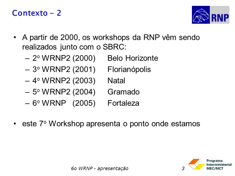 2o WRNP2 (2000) Belo Horizonte 3o WRNP2 (2001) Florianópolis