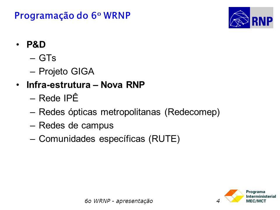 Infra-estrutura – Nova RNP Rede IPÊ