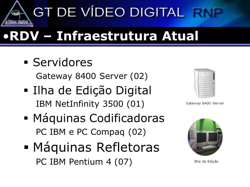 RDV – Infraestrutura Atual