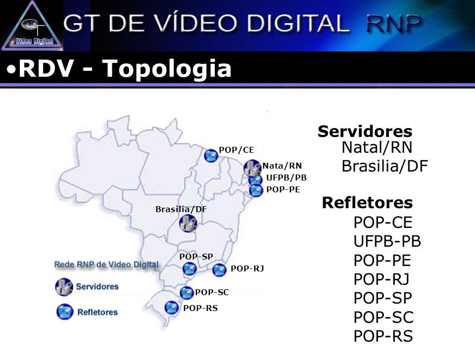 RDV - Topologia Servidores Natal/RN Brasilia/DF Refletores POP-CE