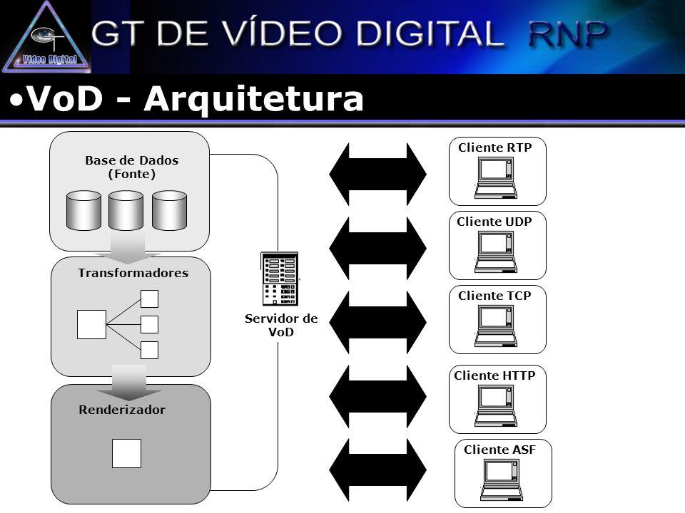 VoD - Arquitetura Cliente RTP Base de Dados (Fonte) Cliente UDP