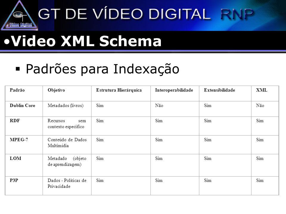 Video XML Schema Padrões para Indexação Padrão Objetivo