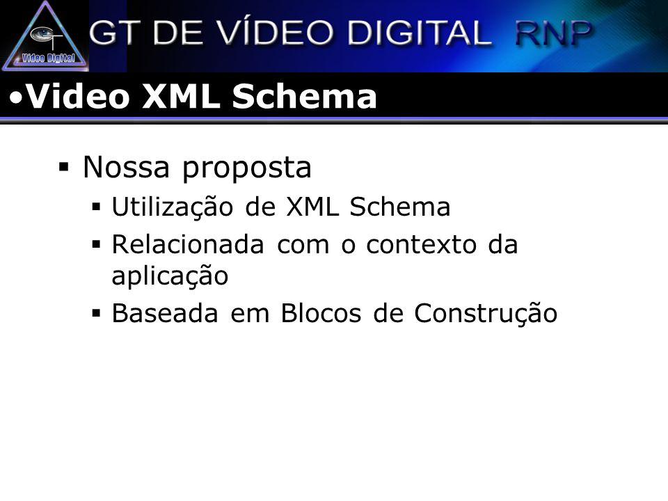 Video XML Schema Nossa proposta Utilização de XML Schema