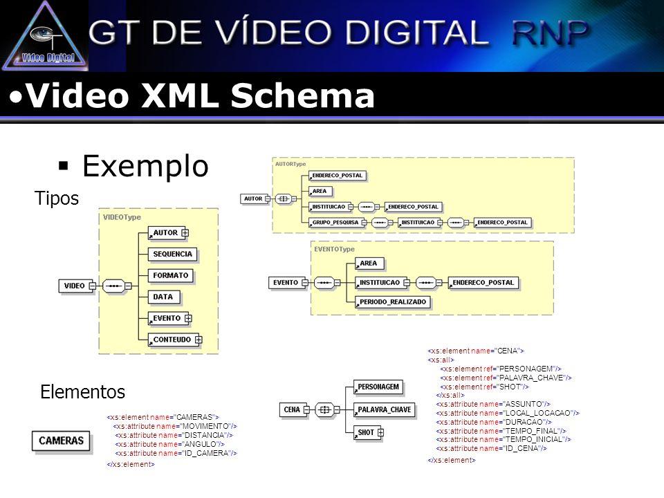 Video XML Schema Exemplo Tipos Elementos
