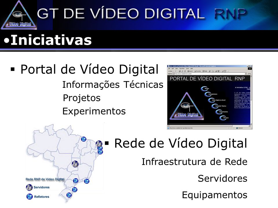 Iniciativas Portal de Vídeo Digital Rede de Vídeo Digital